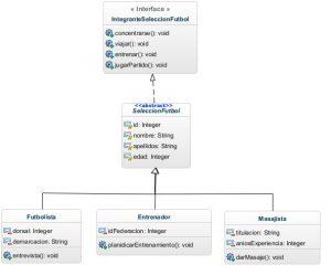 Diagrama de interface y clases